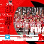 Millington Finishes Season at 7-4