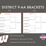 Basketball: District 9-AA Update (Thursday)
