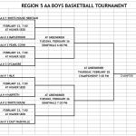 Basketball: Region 5-AA Tournament Bracket