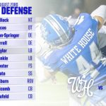 Football: Starting Lineup (Defense)