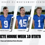 Football: White House Official Stats (Week 10)