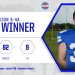 Football: Shankle honored with region Academic Award