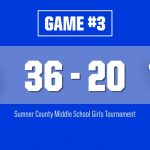 SCMST Girls: Knox Doss 36, White House 20 (Final)