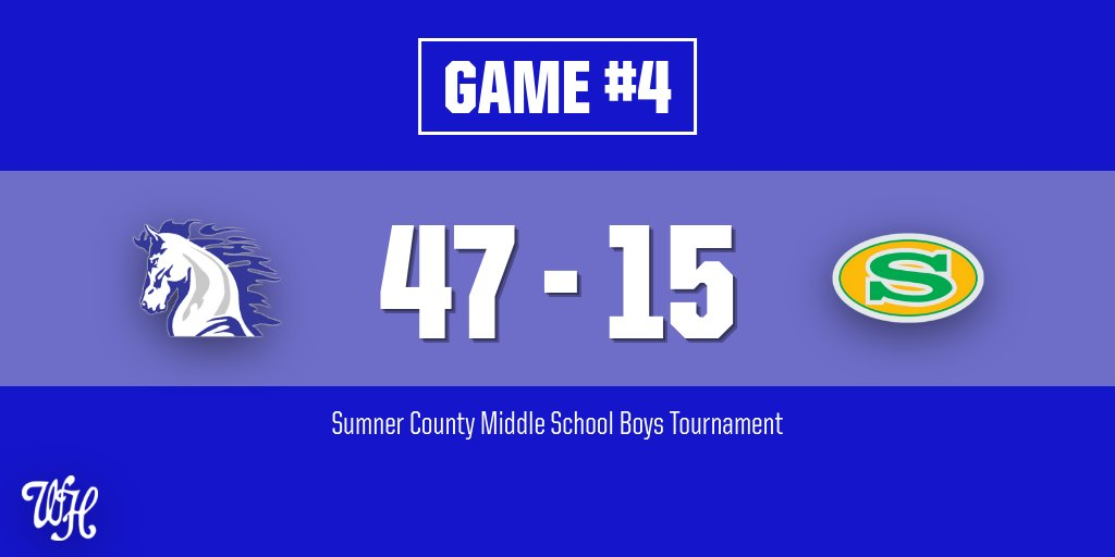SCMST Boys: Knox Doss 47, Shafer 15 (Final)