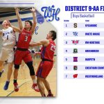 Boys: Final District 9-AA Standings and Tournament Bracket
