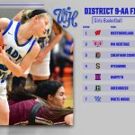 Girls: Final District 9-AA Standings and Tournament Bracket