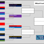 Helmet Madness: Vote the Blue Devils into the Sweet 16!