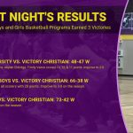 LEC Basketball Programs Earn 3 Wins Over Victory Christian