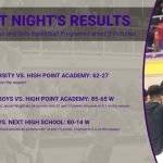 Last Night's Triple Header Results vs. High Point Academy and NEXT