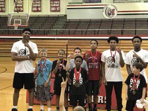 4th – 6th Boys Basketball Camp