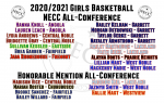 2020/2021 NECC Girls Basketball All-Conference Announced
