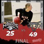 Lady Hawks Basketball falls to Lehi 49 – 25