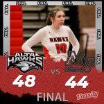 Lady Hawks Basketball beats Mountain View 48 – 44