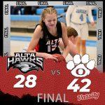 Lady Hawks Basketball falls to Orem 42 – 28