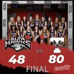 Lady Hawks Basketball falls to Timpview 80 – 48