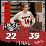 Lady Hawks Basketball falls to Mountain View 39 – 22