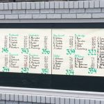 Walker Boys Golf Qualifies for Sub-State