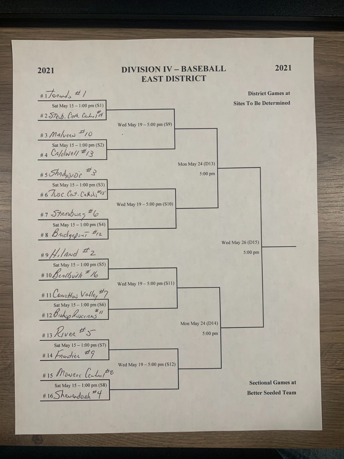 Strasburg Baseball Earns #6 Seed in East District Division IV Tournament Draw – Tigers will host Bridgeport Saturday May 15th at 1:00 PM
