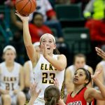 Girls' Basketball Falls to Lakota West
