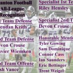 Football – League Recognition