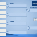 Football opens state tournament play at North Putnam