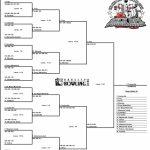 "15th Annual Ohio high School State Invitational ""Kick-Off"" Tournament"