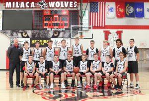 Basketball teams, 2019-20