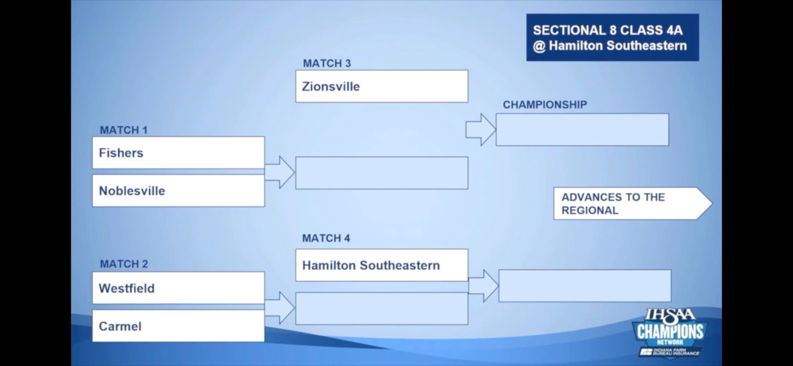 Volleyball Sectional #8 Information