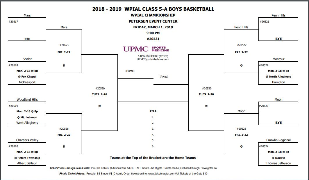 Boys Basketball enters WPIAL 5A playoffs as #3 seed