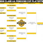 Hockey Playoff Pairings Announced!