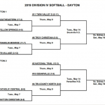 Softball Team Draws #6 Seed in Dayton Sectional
