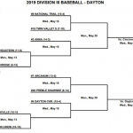 Baseball Team Receives #4 Seed in Dayton 2 Sectional