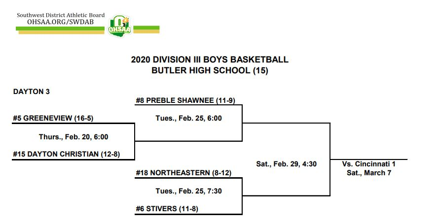 OHSAA Tournament: Boys Division III Bracket Released