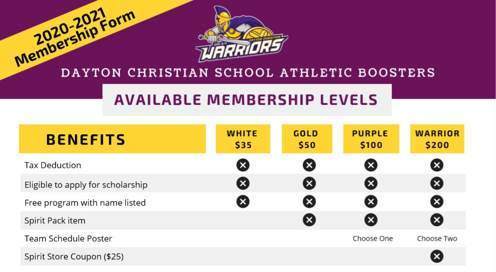 Athletic Booster Club Membership Drive Underway