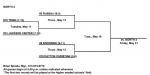 It's Tournament Time; Softball Bracket Set For OHSAA Tournament