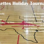 Sharkettes Holiday Tournament