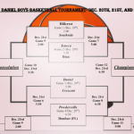 Boys Basketball set for 2019 Christmas Tournament
