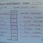 Boys Varsity Golf falls to North Boone 196 – 200