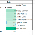 Boys Varsity Golf falls to Woodstock North 188 – 240