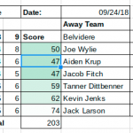 Boys Varsity Golf beats Belvidere 203 – 216