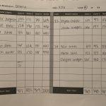 Boys Varsity Bowling beats Dekalb 2508 – 2268