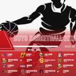 Boys 19-20 Basketball Schedule