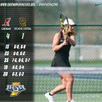 Girls Tennis Opens Season with Win