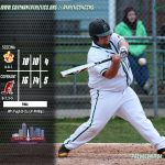 Baseball Outlasts Scecina in City