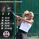 Girls Tennis Sweeps HCS
