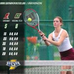 Tennis Sweeps Tech
