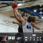 Early Leads Slips Away for GBB in CCC loss