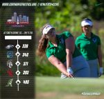 Girls Golf Takes Fifth in City