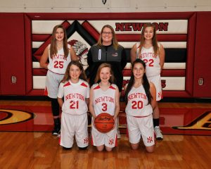 Newton Indians JH Girls' Basketball