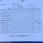 Boys Varsity Golf beats Arcanum 171 – 184